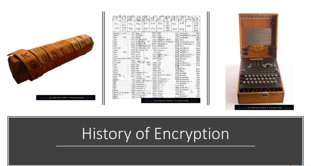 Encryption 101 for Nonprofits