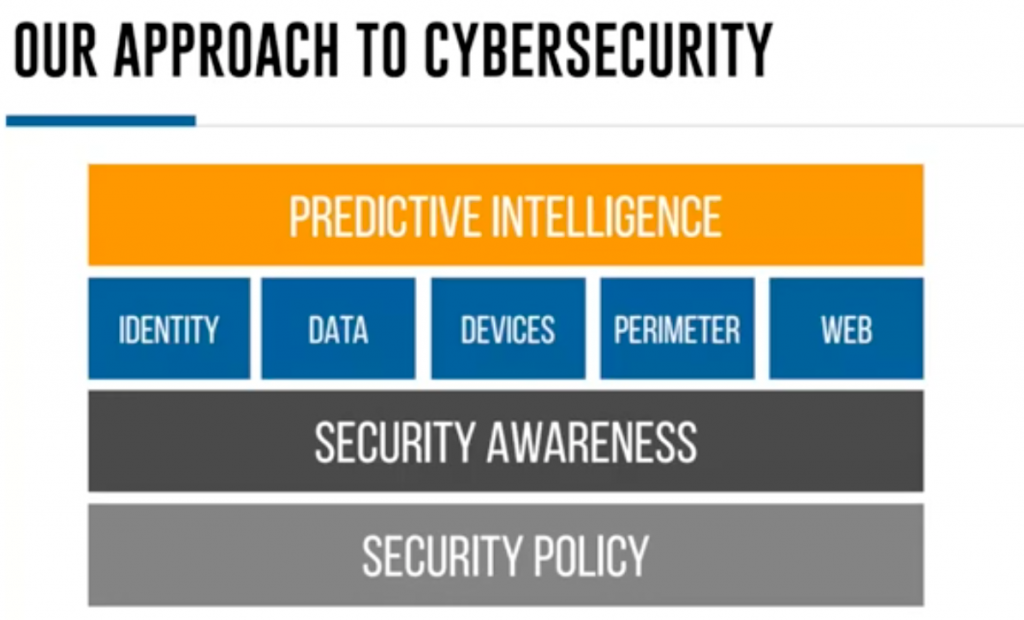 Our Approach to Cybersecurity