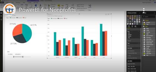 Power BI for nonprofits bar chart